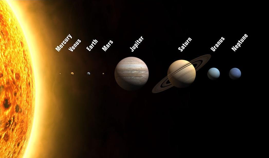 نظامِ شمسی کتنا بڑا؟