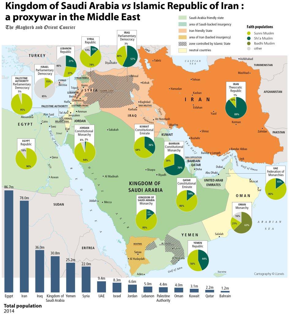 سعودی عرب ایران تنازع، ایک نقشے کے روپ میں