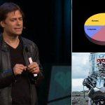مصنوعی ذہانت والے روبوٹس سے ملازمین کی کارکردگی میں اضافہ ہوا ، اوریکل رپورٹ